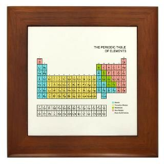 Periodic Framed Art Tiles  Buy Periodic Framed Tile
