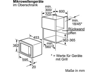 HF 15 M 262 Siemens MIKROWELLE Einbau WEIß 17 Liter