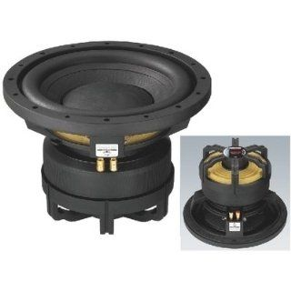CARPOWER Auto Subwoofer RAPTOR 12 MK2 Auto